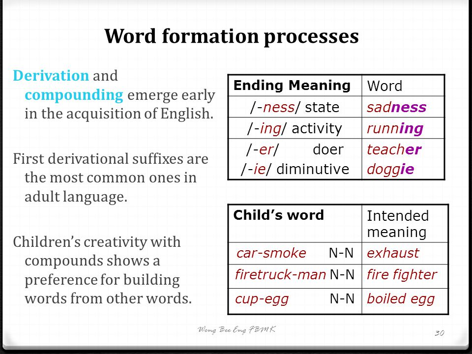 derivation as a word formation process Derivation is a process of word formation, in which one or more affixes is attached to a root to produce a new word known as derived word.