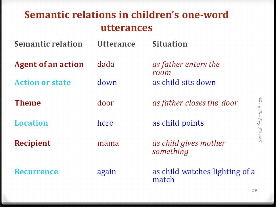 Semantic relations in children's one-word utterances