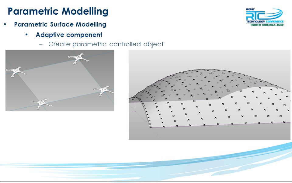 Parametric Modelling Parametric Surface Modelling Adaptive component