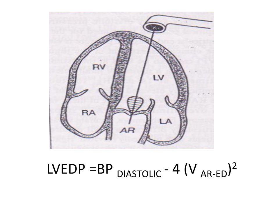 LVEDP =BP DIASTOLIC - 4 (V AR-ED)2