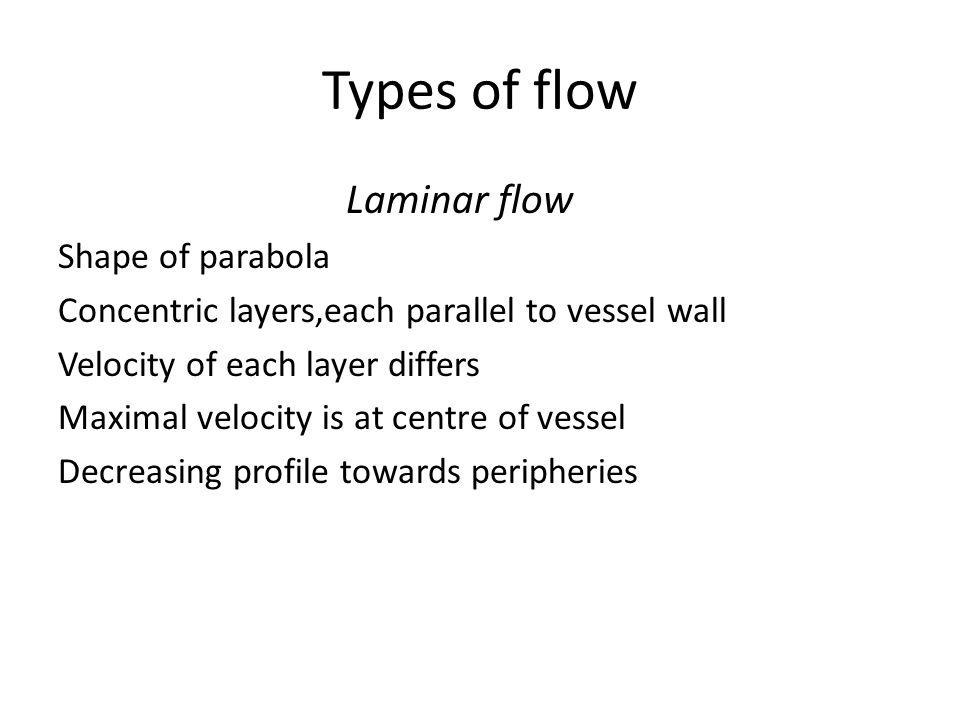 Types of flow Laminar flow Shape of parabola