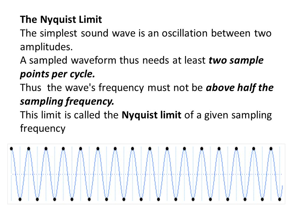 The Nyquist Limit The simplest sound wave is an oscillation between two amplitudes.