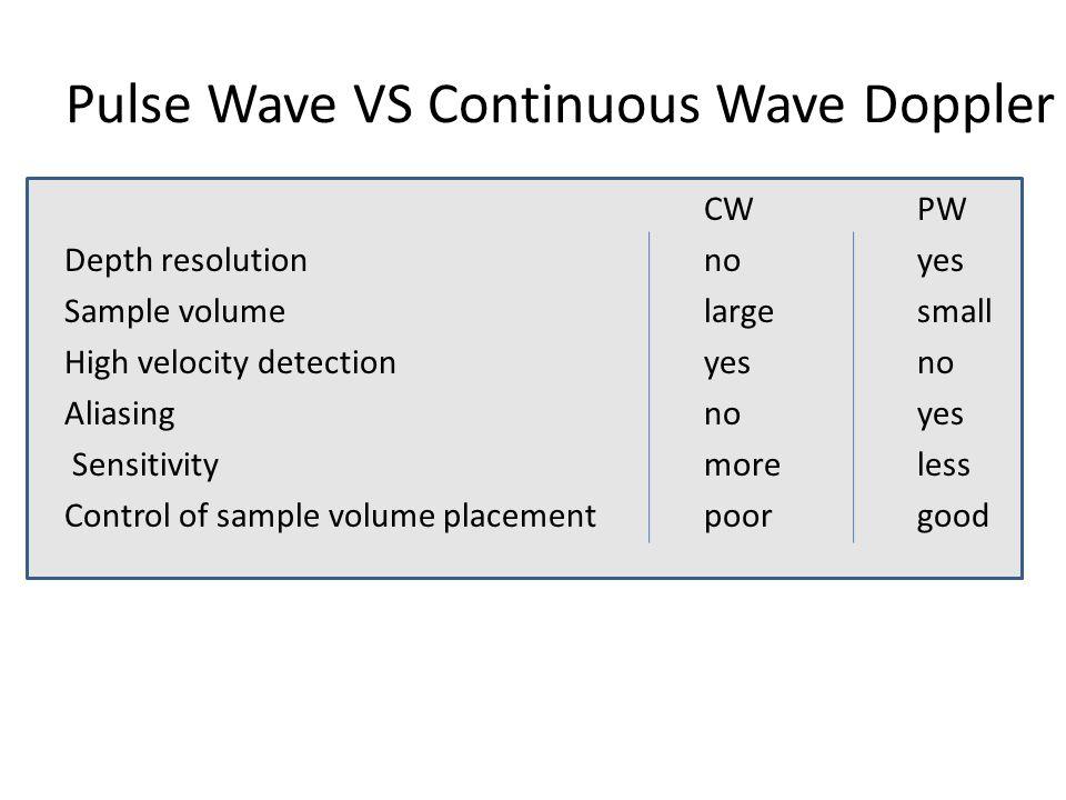 Pulse Wave VS Continuous Wave Doppler