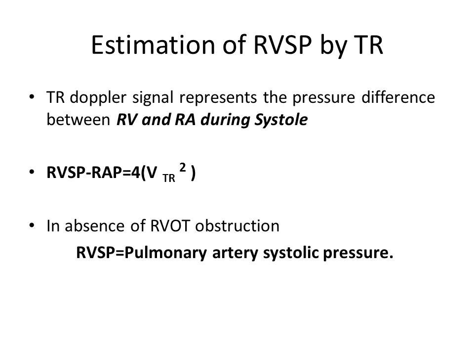 Estimation of RVSP by TR