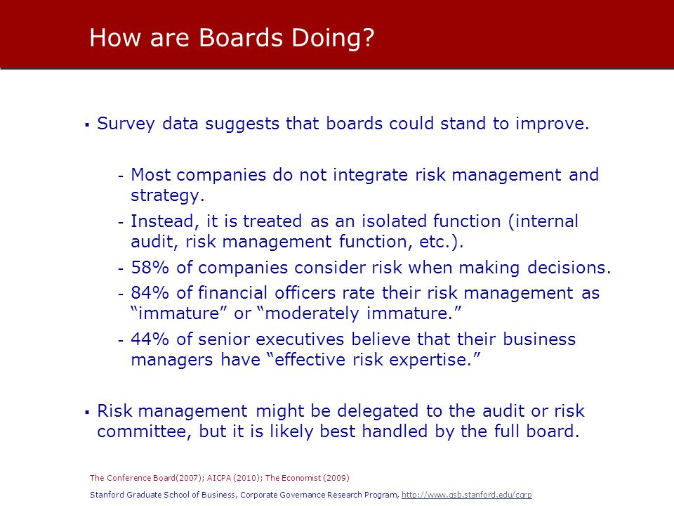 How are Boards Doing Survey data suggests that boards could stand to improve. Most companies do not integrate risk management and strategy.