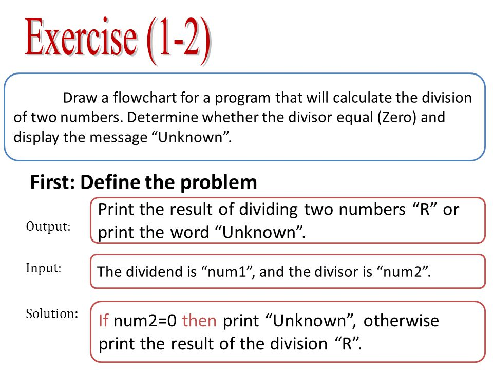Exercise (1-2) First: Define the problem
