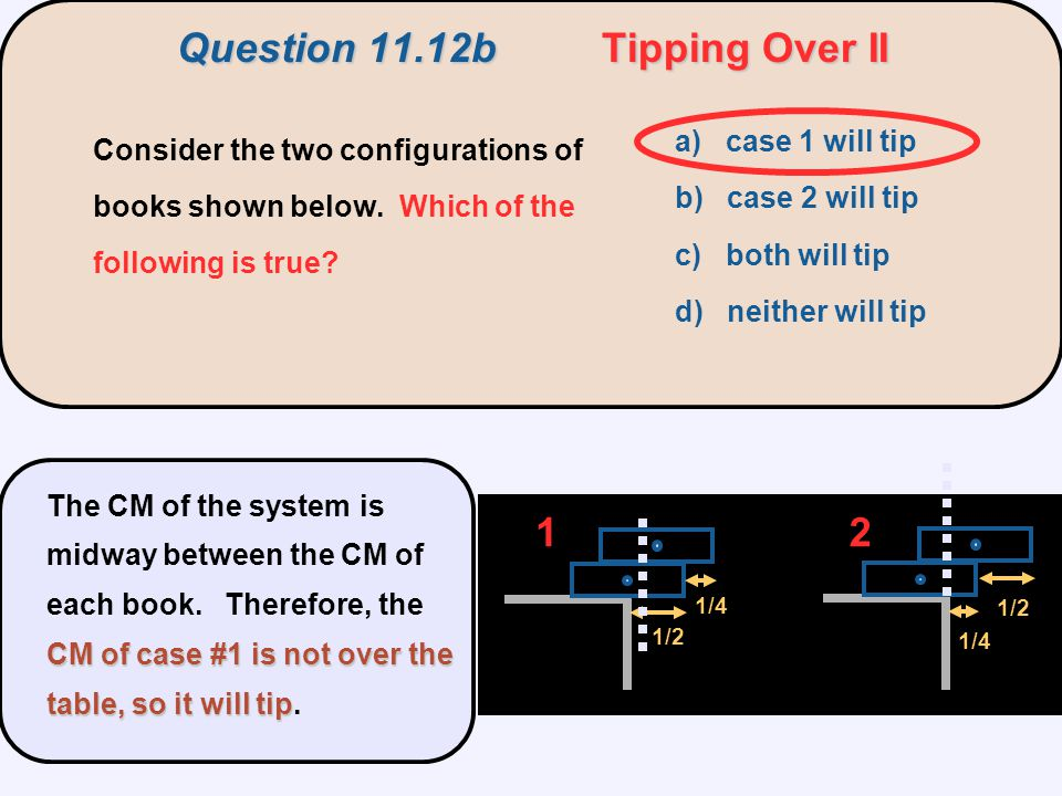 Question 11.12b Tipping Over II