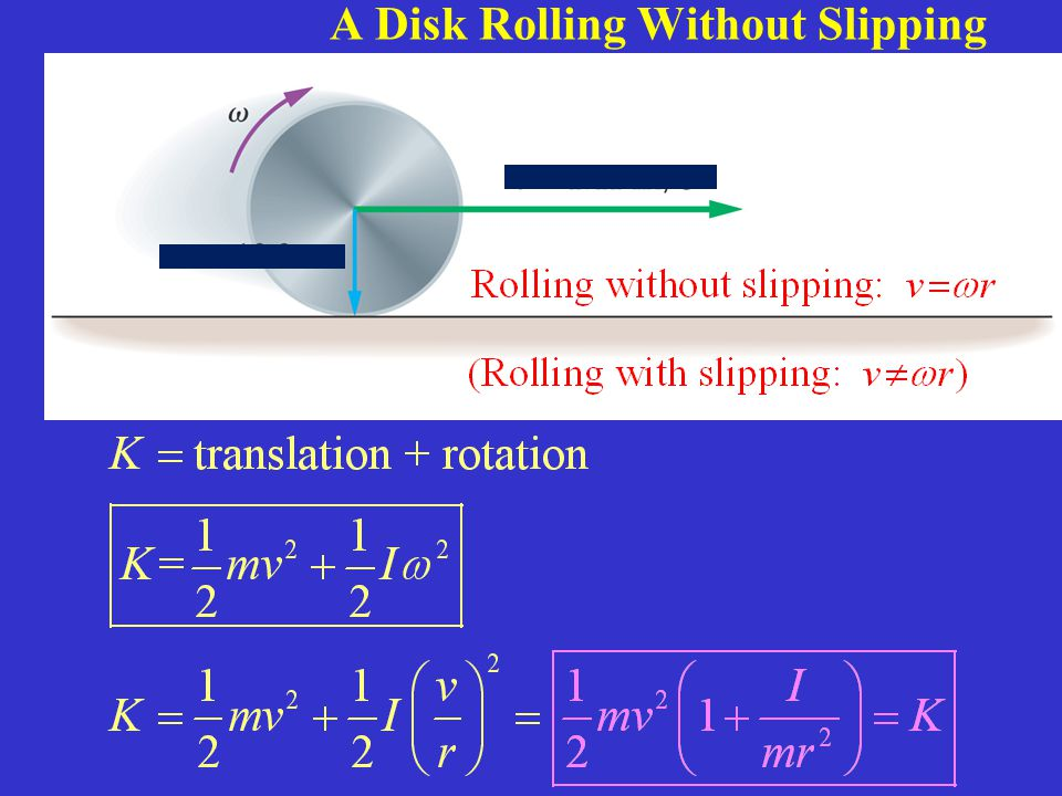 A Disk Rolling Without Slipping