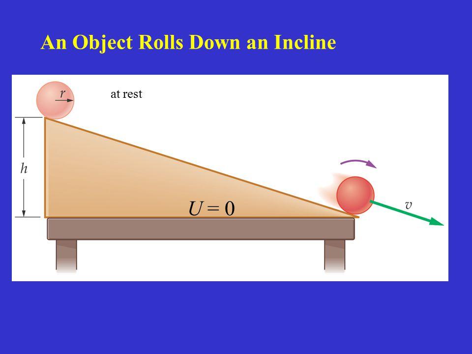 An Object Rolls Down an Incline