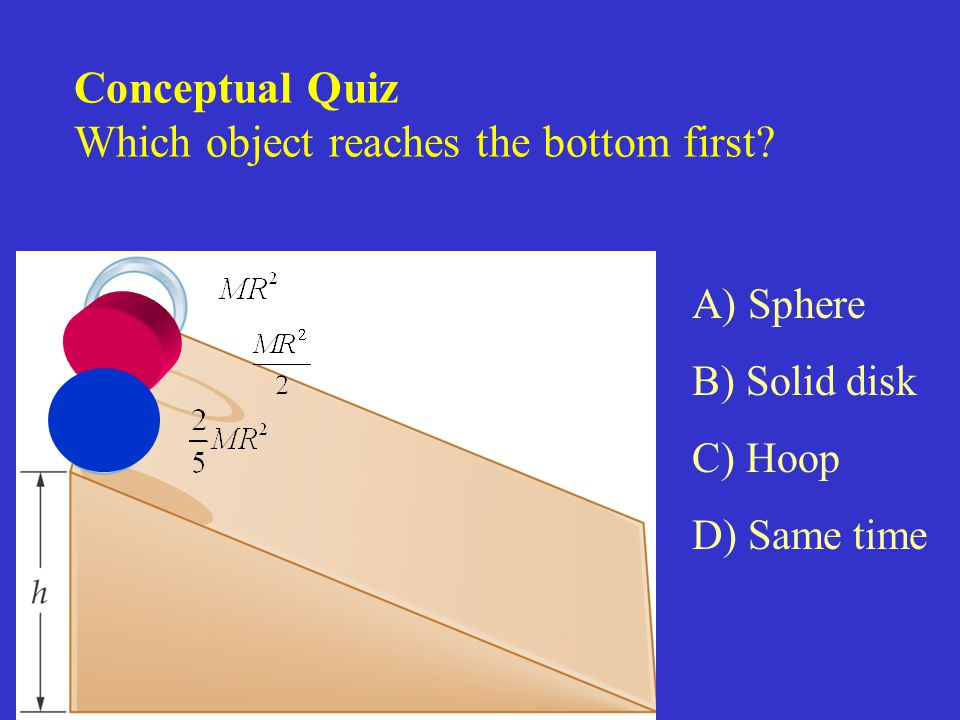 Conceptual Quiz Which object reaches the bottom first
