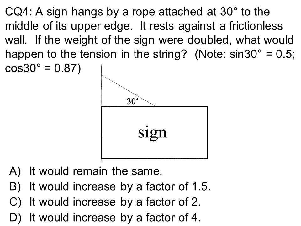 CQ4: A sign hangs by a rope attached at 30° to the middle of its upper edge. It rests against a frictionless wall. If the weight of the sign were doubled, what would happen to the tension in the string (Note: sin30° = 0.5; cos30° = 0.87)