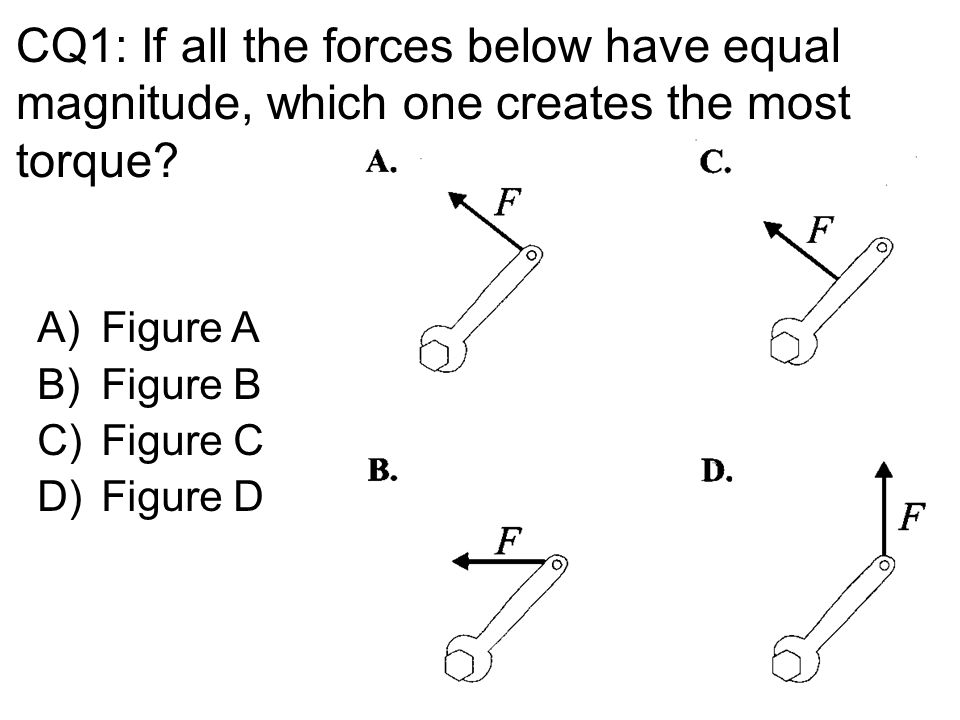 CQ1: If all the forces below have equal magnitude, which one creates the most torque