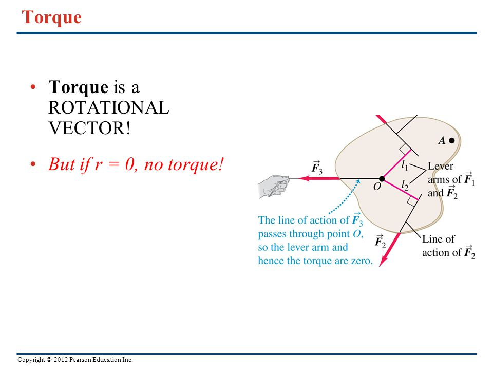 Torque Torque is a ROTATIONAL VECTOR! But if r = 0, no torque!