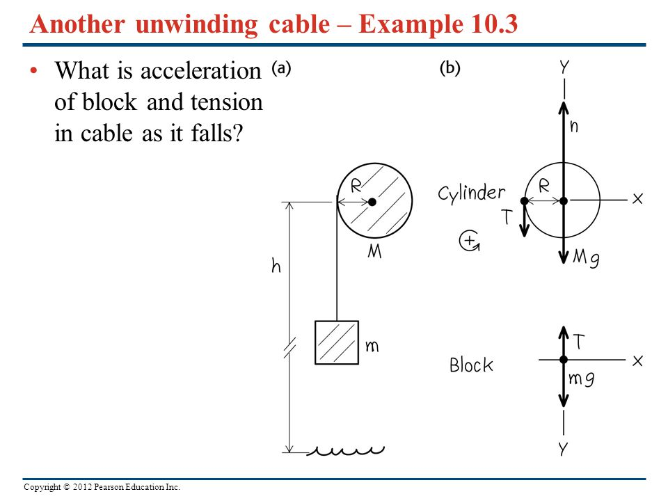 Another unwinding cable – Example 10.3