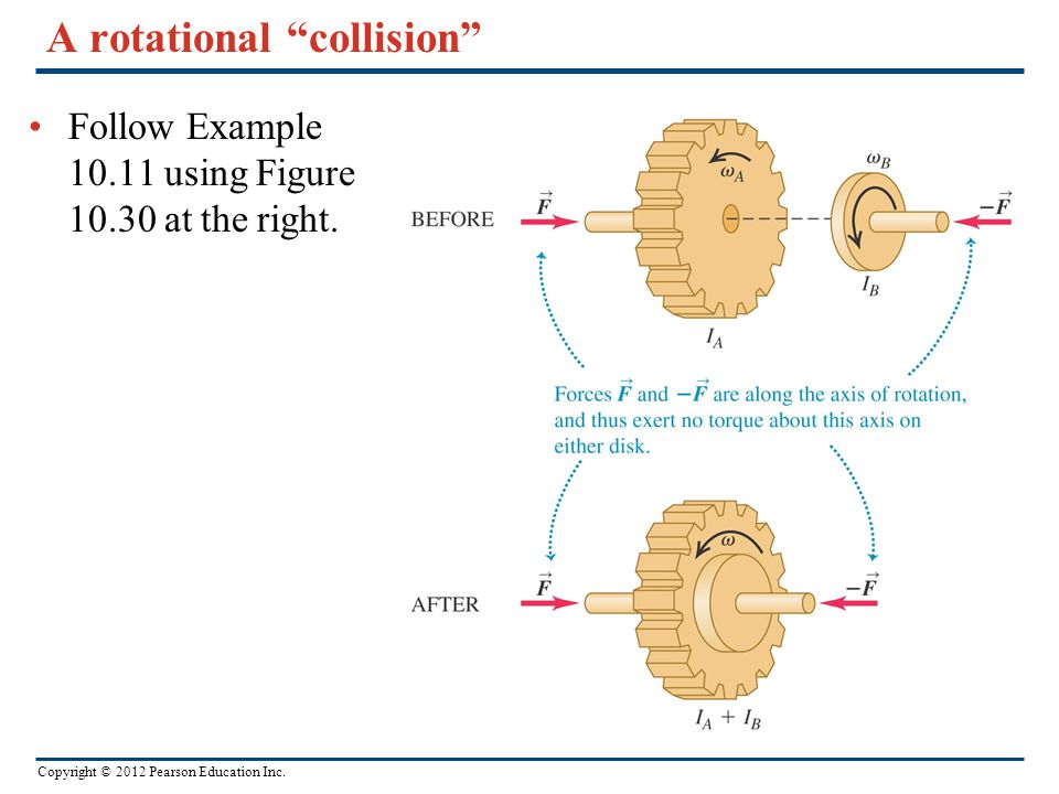 A rotational collision