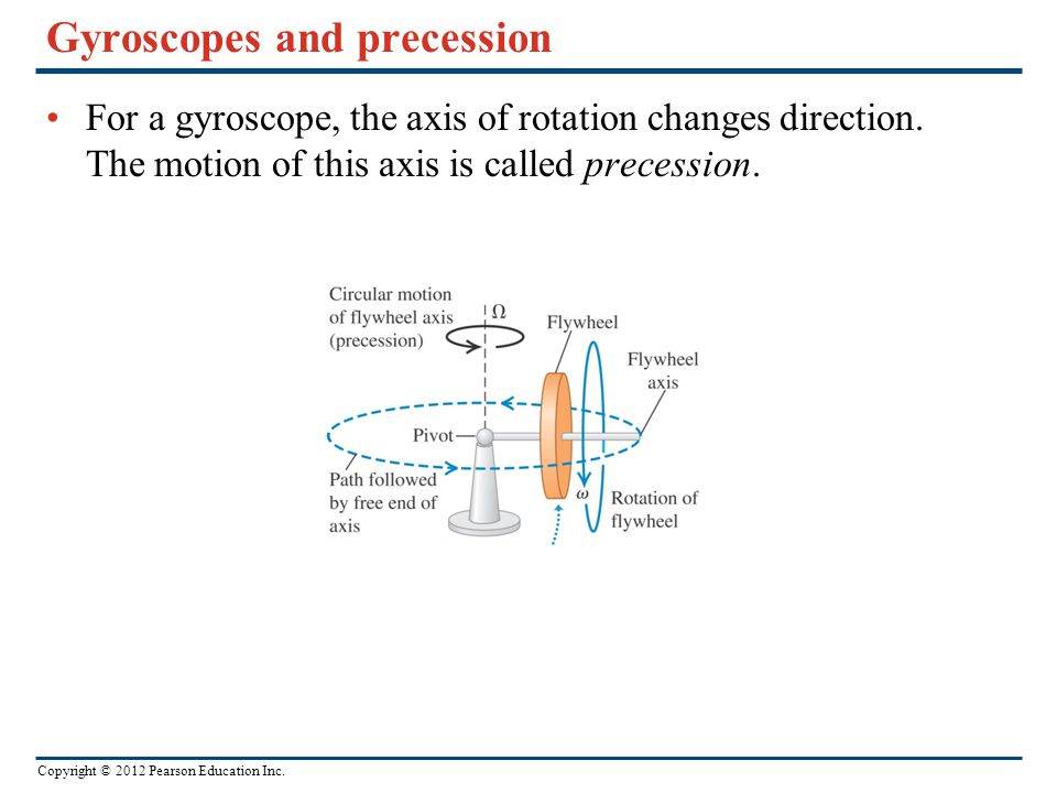 Gyroscopes and precession