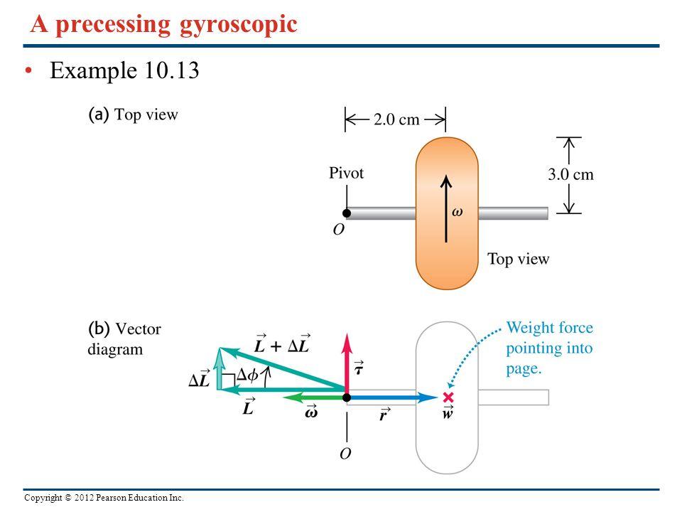 A precessing gyroscopic