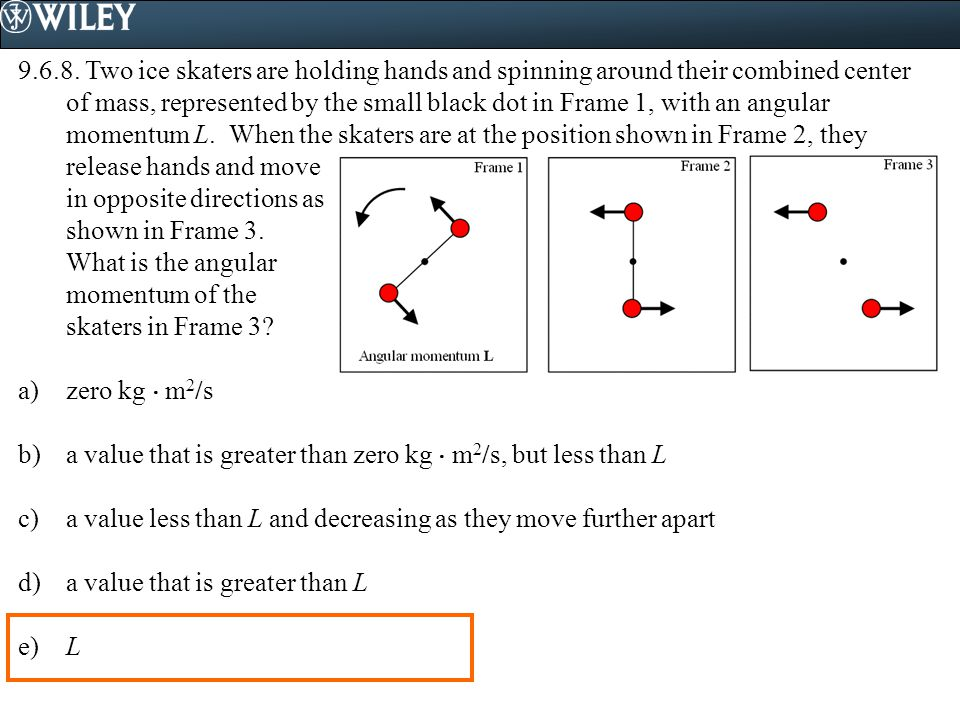 9.6.8. Two ice skaters are holding hands and spinning around their combined center of mass, represented by the small black dot in Frame 1, with an angular momentum L. When the skaters are at the position shown in Frame 2, they