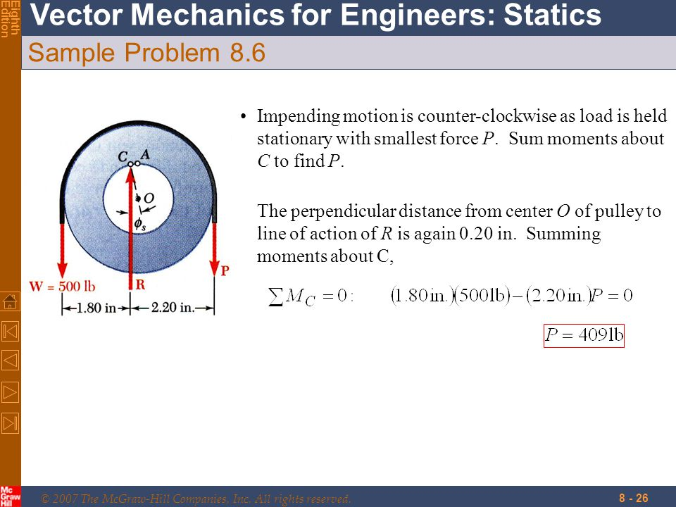 Sample Problem 8.6 Impending motion is counter-clockwise as load is held stationary with smallest force P. Sum moments about C to find P.
