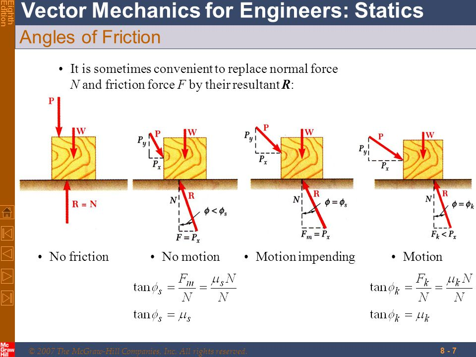 Angles of Friction It is sometimes convenient to replace normal force N and friction force F by their resultant R: