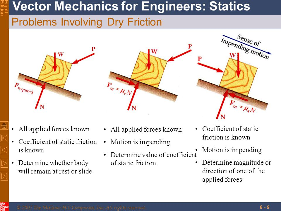 Problems Involving Dry Friction