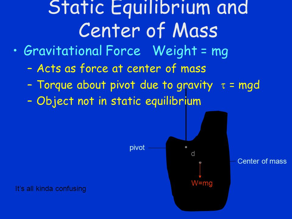 Static Equilibrium and Center of Mass