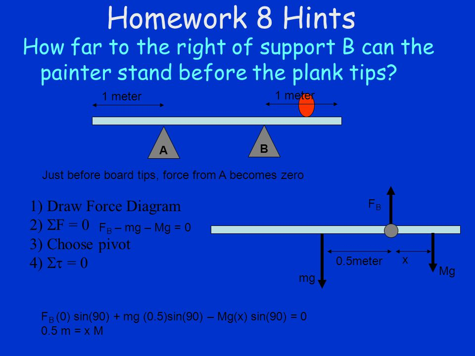 Homework 8 Hints How far to the right of support B can the painter stand before the plank tips 1 meter.