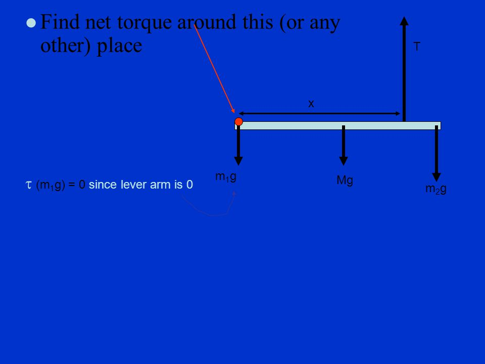 Find net torque around this (or any other) place
