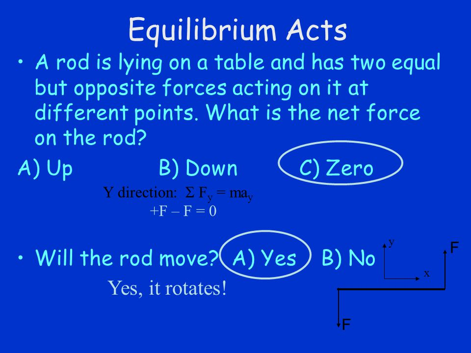 Equilibrium Acts A rod is lying on a table and has two equal but opposite forces acting on it at different points. What is the net force on the rod