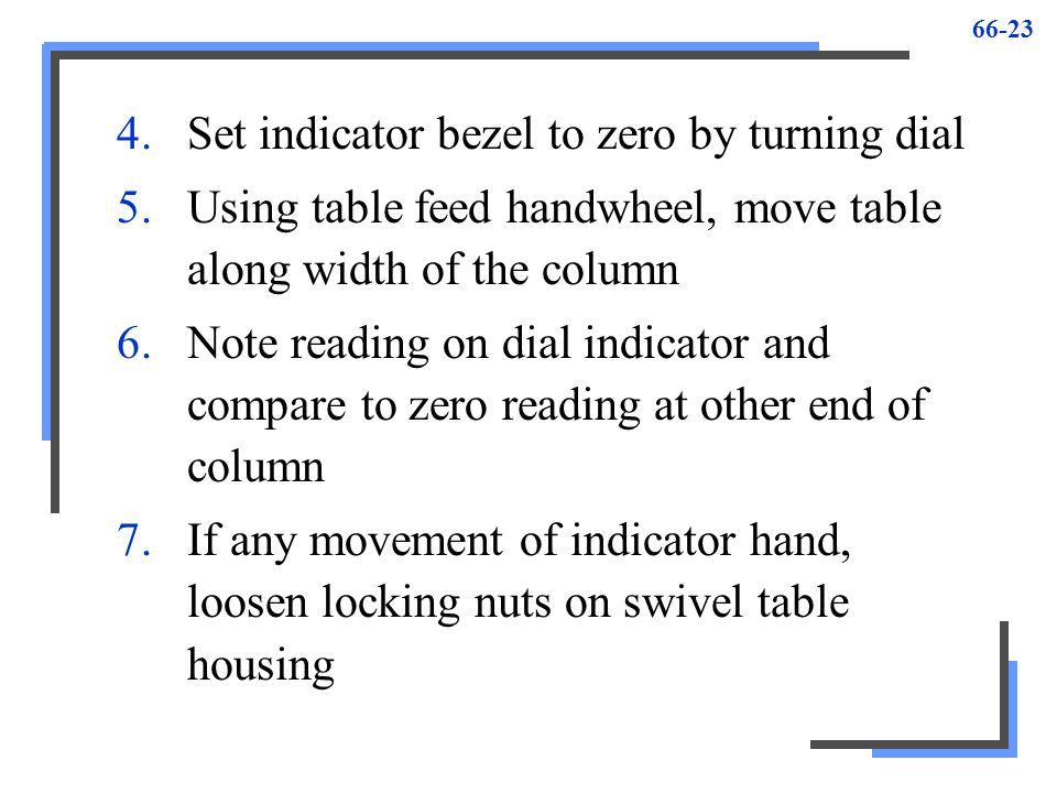 Set indicator bezel to zero by turning dial