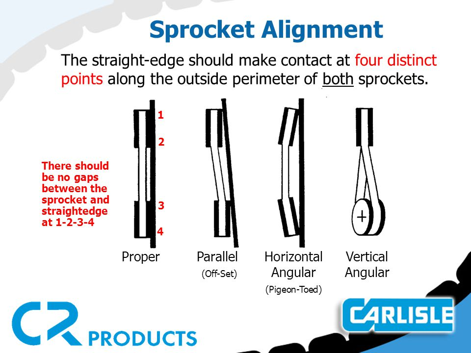 Sprocket Alignment The straight-edge should make contact at four distinct points along the outside perimeter of both sprockets.