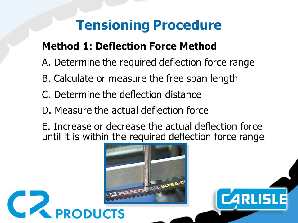 Tensioning Procedure Method 1: Deflection Force Method