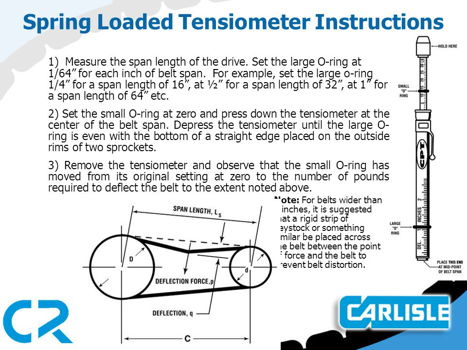 Spring Loaded Tensiometer Instructions