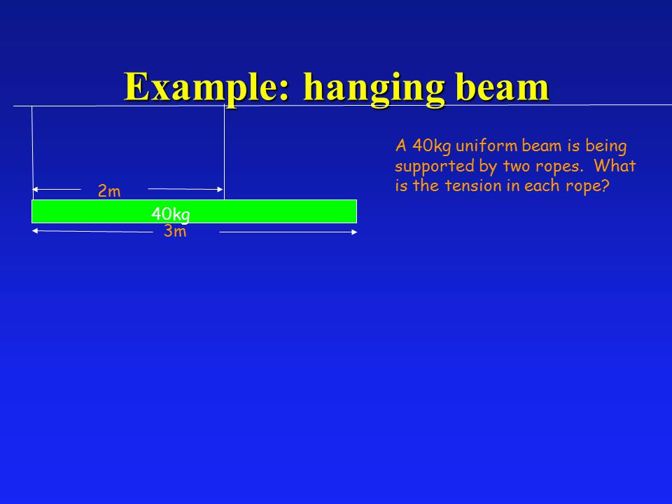 Example: hanging beam A 40kg uniform beam is being supported by two ropes. What is the tension in each rope