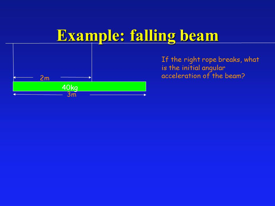 Example: falling beam If the right rope breaks, what is the initial angular acceleration of the beam