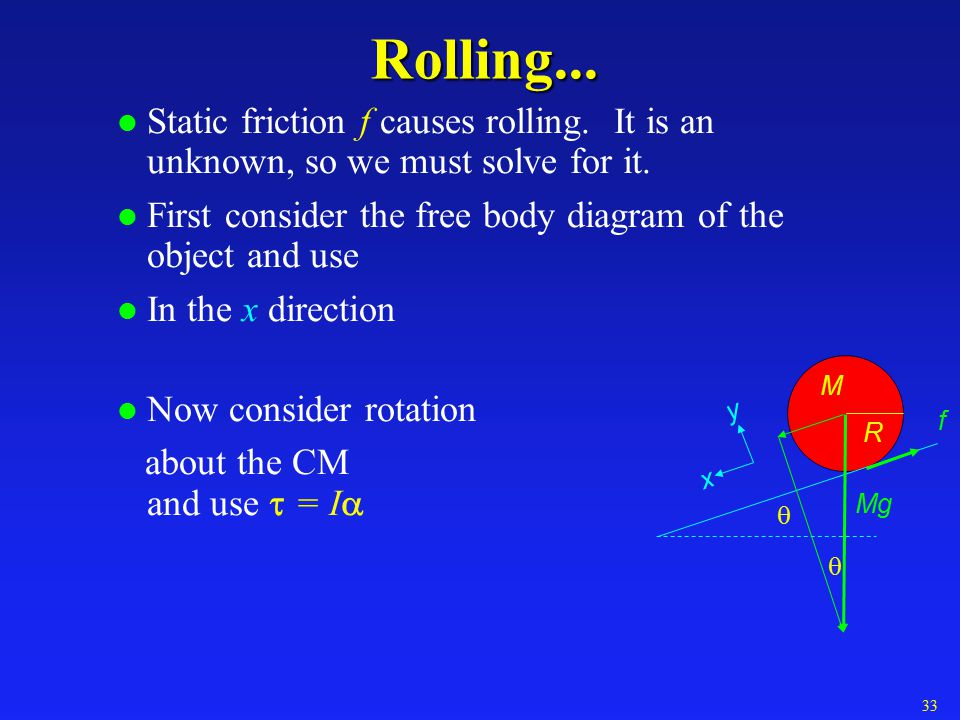 Rolling... Static friction f causes rolling. It is an unknown, so we must solve for it. First consider the free body diagram of the object and use.