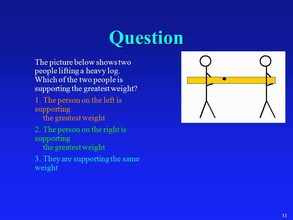 Question The picture below shows two people lifting a heavy log. Which of the two people is supporting the greatest weight