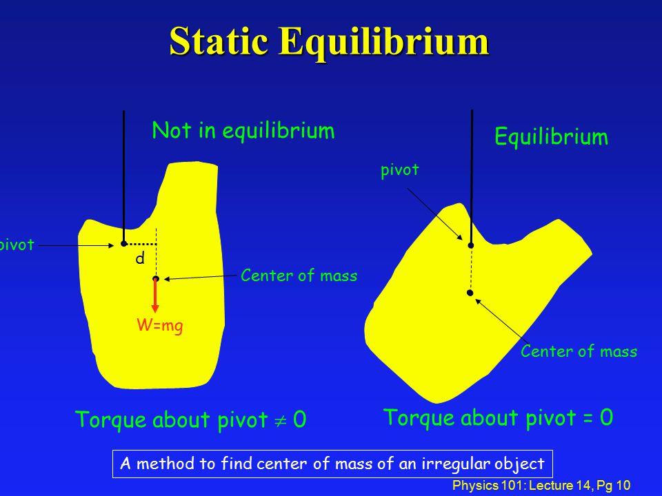 Static Equilibrium Not in equilibrium Equilibrium