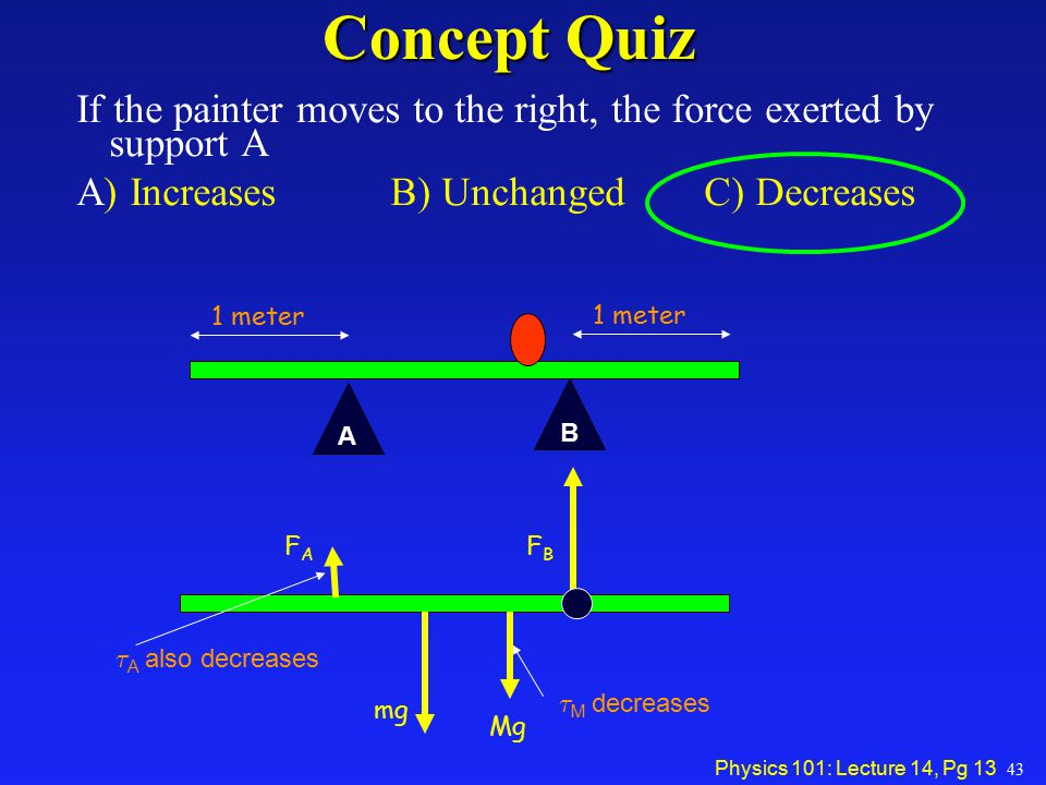Concept Quiz If the painter moves to the right, the force exerted by support A. A) Increases B) Unchanged C) Decreases.