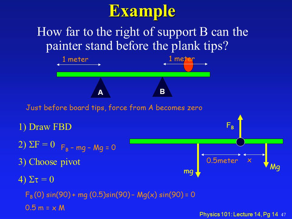 Example How far to the right of support B can the painter stand before the plank tips 1 meter. 1 meter.