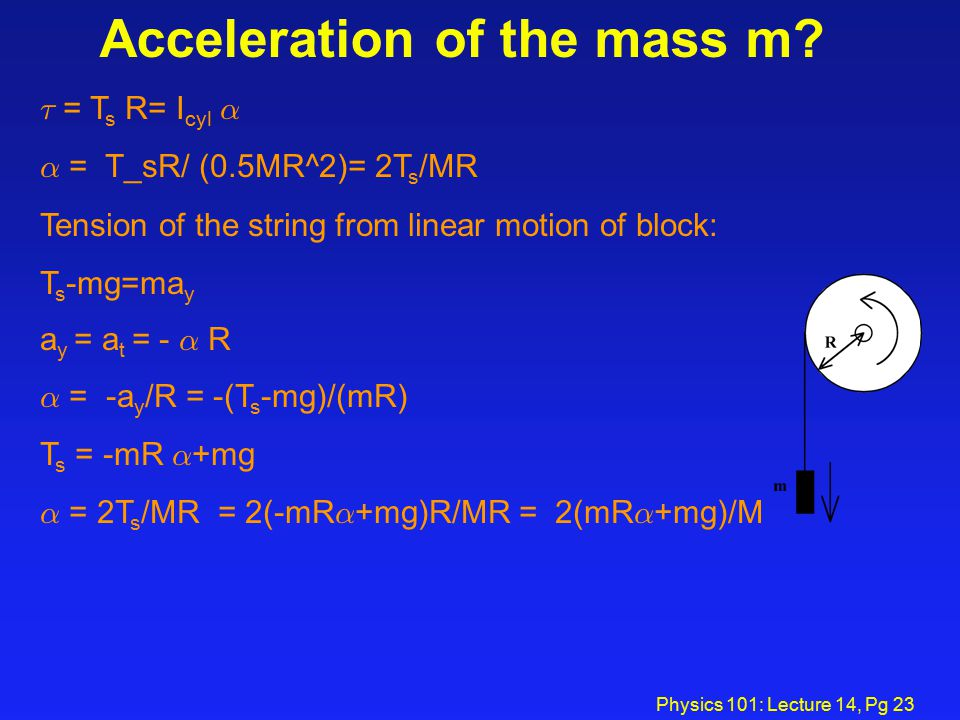 Acceleration of the mass m