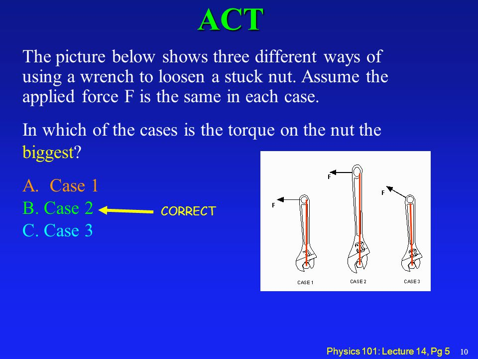 ACT The picture below shows three different ways of using a wrench to loosen a stuck nut. Assume the applied force F is the same in each case.