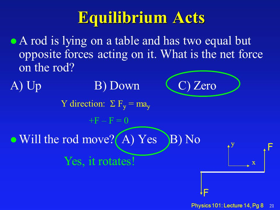 Equilibrium Acts A rod is lying on a table and has two equal but opposite forces acting on it. What is the net force on the rod