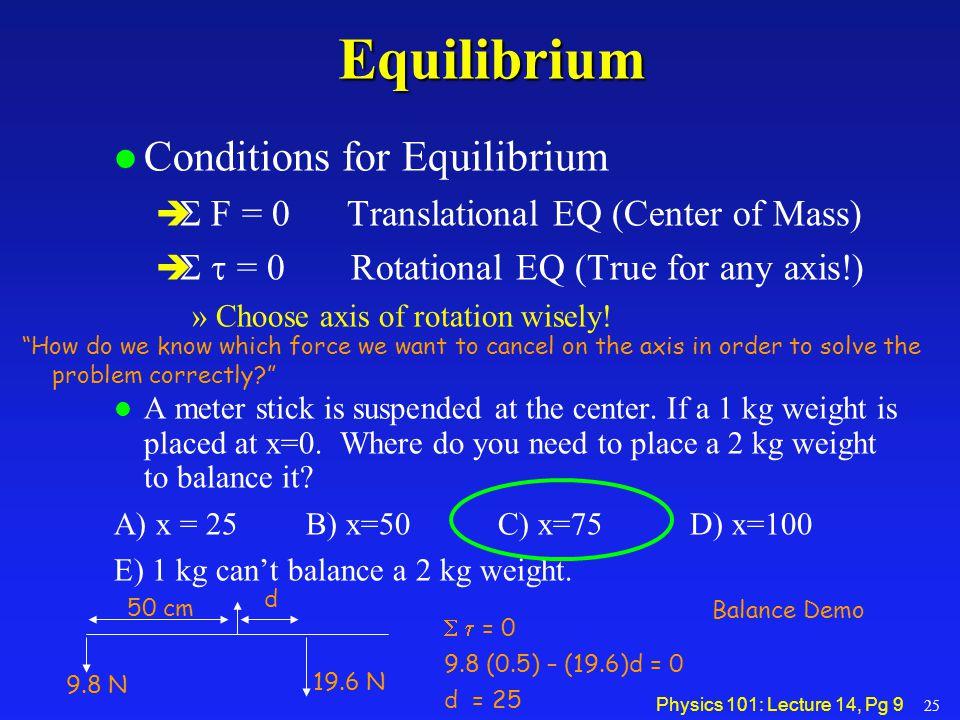 Equilibrium Conditions for Equilibrium