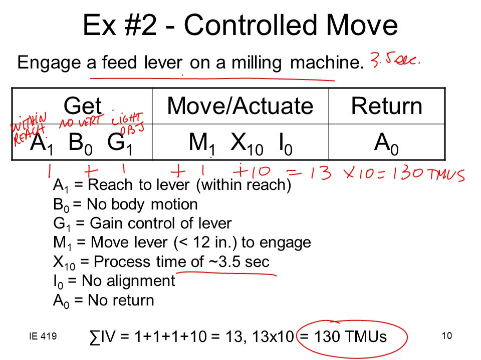 Ex #2 - Controlled Move Get Move/Actuate Return A1 B0 G1 M1 X10 I0 A0