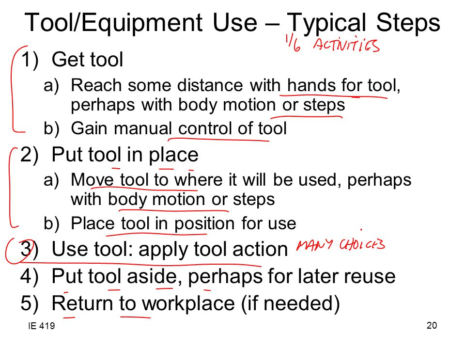 Tool/Equipment Use – Typical Steps