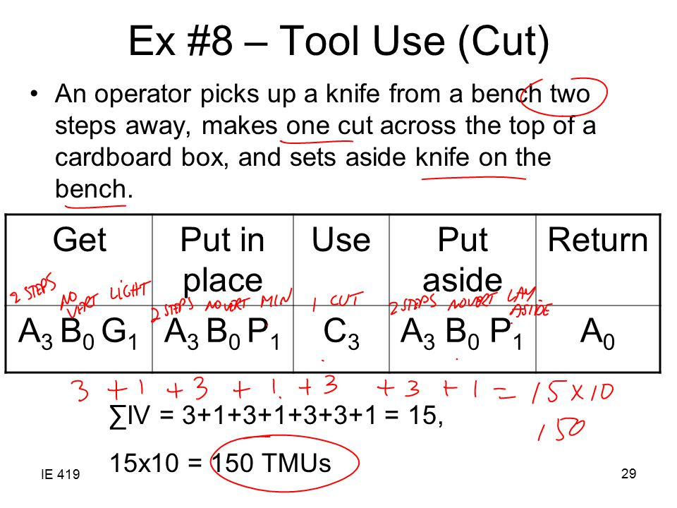 Ex #8 – Tool Use (Cut) Get Put in place Use Put aside Return A3 B0 G1