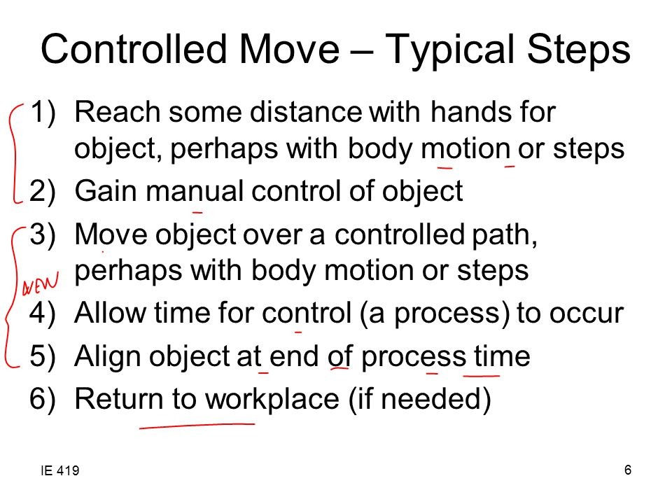 Controlled Move – Typical Steps