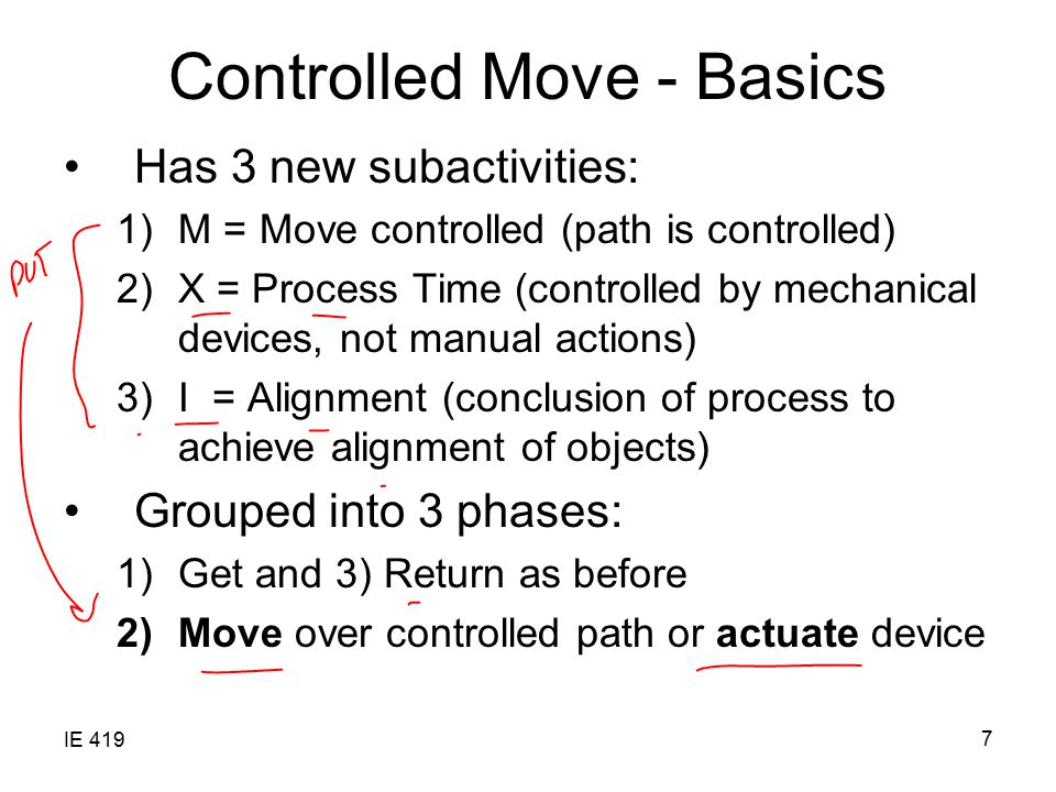 Controlled Move - Basics