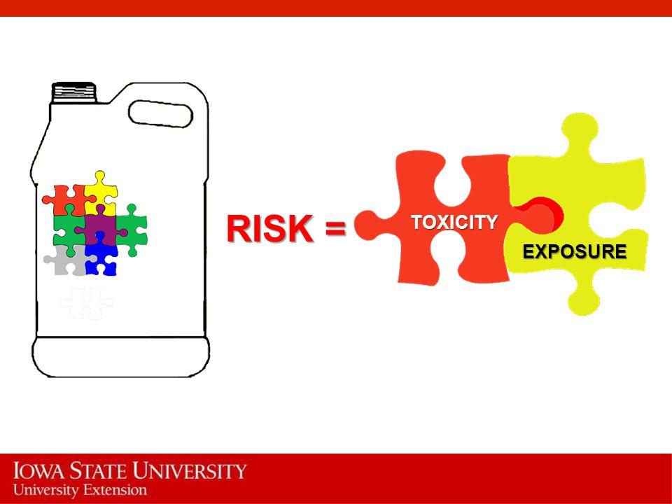 RISK = TOXICITY EXPOSURE